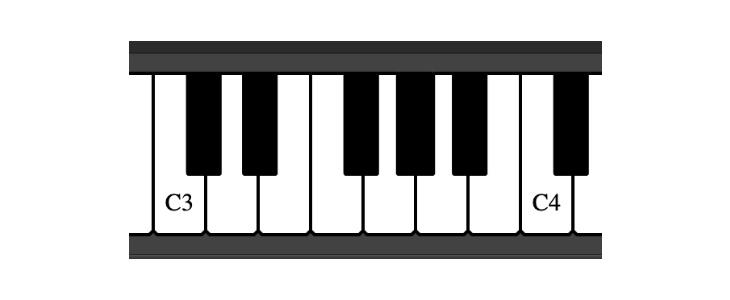 ピアノの鍵盤の画像